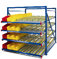 Flowrack kanban live storage flow shelves and roller conveyor